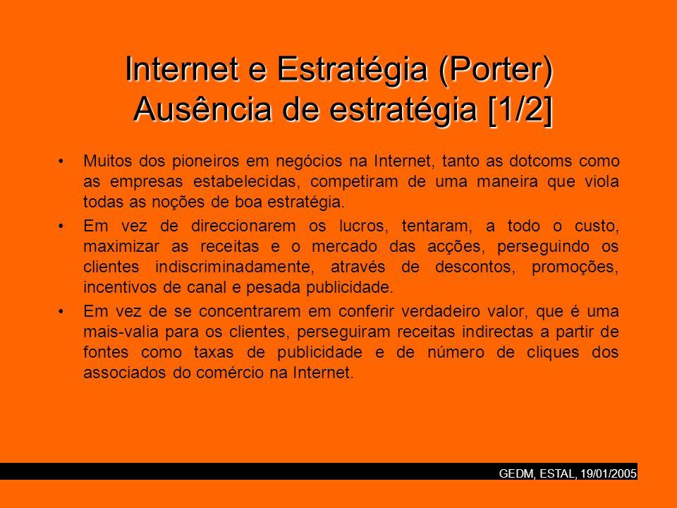 Internet e Estratégia (Porter) Ausência de estratégia [1/2]